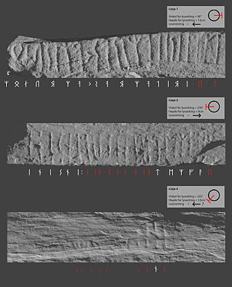 Her ser du de tre linjene med runetegn som forskerne nå har klart å tyde. Røde runer er usikre. (Illustrasjon: Kulturhistorisk museum)