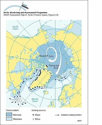 De dominerende havstrømmene i Arktis. Trykk på bildet for å se større versjon.