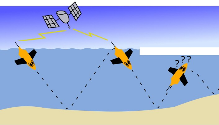 Illustrasjon av glider som beveger seg gjennom vatnet og møter sjøis på vegen.