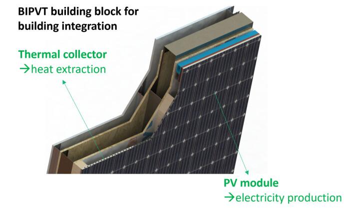 Tverrsnitt av PVT-modulen.